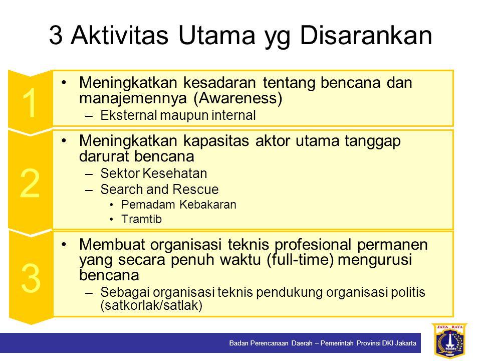 Badan Perencanaan Daerah – Pemerintah Provinsi DKI Jakarta 3 Aktivitas Utama yg Disarankan Meningkatkan kesadaran tentang bencana dan manajemennya (Aw