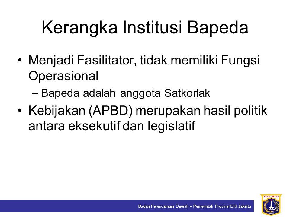 Badan Perencanaan Daerah – Pemerintah Provinsi DKI Jakarta Kerangka Institusi Bapeda Menjadi Fasilitator, tidak memiliki Fungsi Operasional –Bapeda adalah anggota Satkorlak Kebijakan (APBD) merupakan hasil politik antara eksekutif dan legislatif