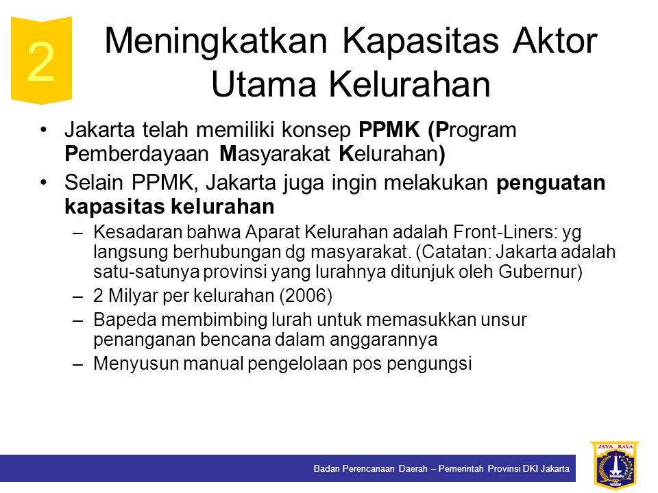 Badan Perencanaan Daerah – Pemerintah Provinsi DKI Jakarta Meningkatkan Kapasitas Aktor Utama Kelurahan Jakarta telah memiliki konsep PPMK (Program Pemberdayaan Masyarakat Kelurahan) Selain PPMK, Jakarta juga ingin melakukan penguatan kapasitas kelurahan –Kesadaran bahwa Aparat Kelurahan adalah Front-Liners: yg langsung berhubungan dg masyarakat.