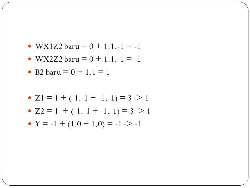 WX1Z2 baru = 0 + 1.1.-1 = -1 WX2Z2 baru = 0 + 1.1.-1 = -1 B2 baru = 0 + 1.1 = 1 Z1 = 1 + (-1.-1 + -1.-1) = 3 -> 1 Z2 = 1 + (-1.-1 + -1.-1) = 3 -> 1 Y = -1 + (1.0 + 1.0) = -1 -> -1