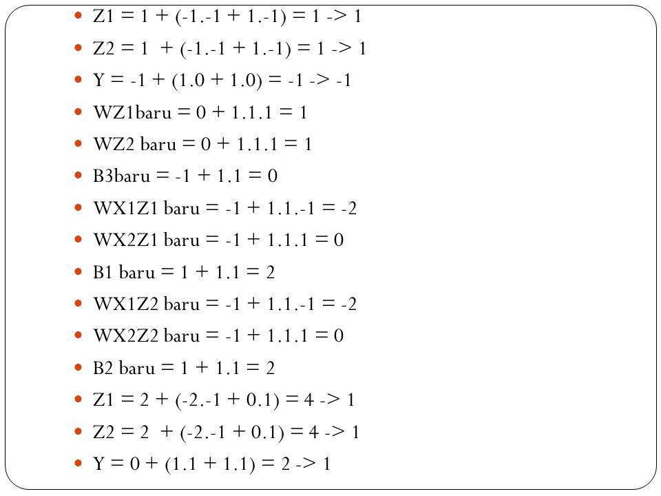 Z1 = 1 + (-1.-1 + 1.-1) = 1 -> 1 Z2 = 1 + (-1.-1 + 1.-1) = 1 -> 1 Y = -1 + (1.0 + 1.0) = -1 -> -1 WZ1baru = 0 + 1.1.1 = 1 WZ2 baru = 0 + 1.1.1 = 1 B3baru = -1 + 1.1 = 0 WX1Z1 baru = -1 + 1.1.-1 = -2 WX2Z1 baru = -1 + 1.1.1 = 0 B1 baru = 1 + 1.1 = 2 WX1Z2 baru = -1 + 1.1.-1 = -2 WX2Z2 baru = -1 + 1.1.1 = 0 B2 baru = 1 + 1.1 = 2 Z1 = 2 + (-2.-1 + 0.1) = 4 -> 1 Z2 = 2 + (-2.-1 + 0.1) = 4 -> 1 Y = 0 + (1.1 + 1.1) = 2 -> 1