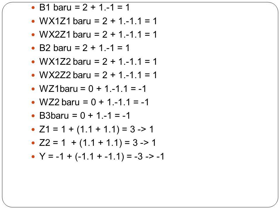 B1 baru = 2 + 1.-1 = 1 WX1Z1 baru = 2 + 1.-1.1 = 1 WX2Z1 baru = 2 + 1.-1.1 = 1 B2 baru = 2 + 1.-1 = 1 WX1Z2 baru = 2 + 1.-1.1 = 1 WX2Z2 baru = 2 + 1.-1.1 = 1 WZ1baru = 0 + 1.-1.1 = -1 WZ2 baru = 0 + 1.-1.1 = -1 B3baru = 0 + 1.-1 = -1 Z1 = 1 + (1.1 + 1.1) = 3 -> 1 Z2 = 1 + (1.1 + 1.1) = 3 -> 1 Y = -1 + (-1.1 + -1.1) = -3 -> -1