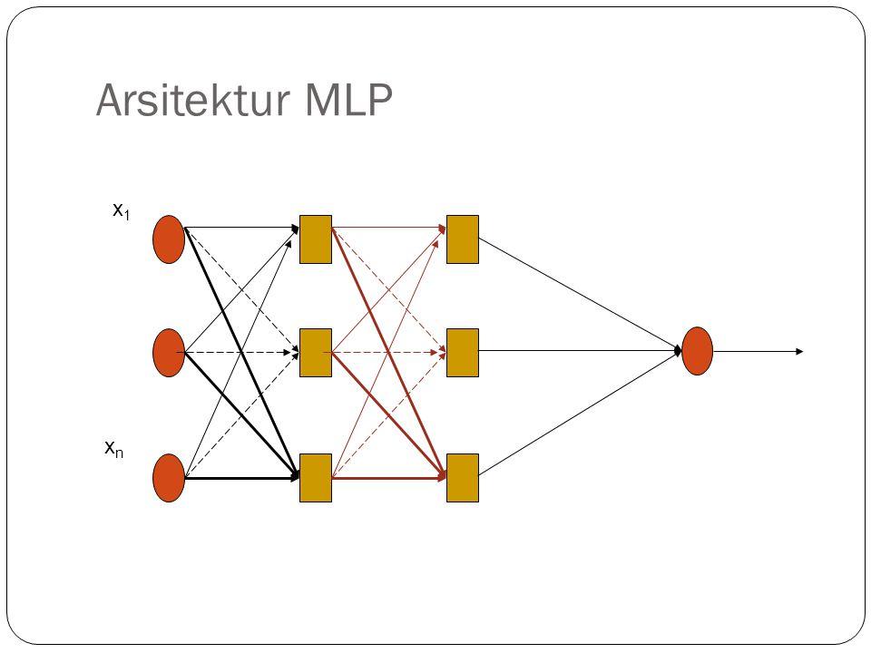 Algoritma BackPropagation 1.