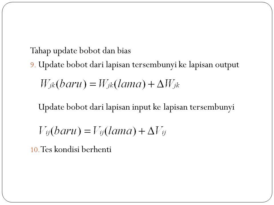 Tahap update bobot dan bias 9. Update bobot dari lapisan tersembunyi ke lapisan output Update bobot dari lapisan input ke lapisan tersembunyi 10. Tes