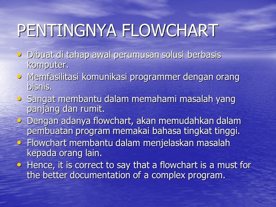PENTINGNYA FLOWCHART Dibuat di tahap awal perumusan solusi berbasis komputer. Dibuat di tahap awal perumusan solusi berbasis komputer. Memfasilitasi k