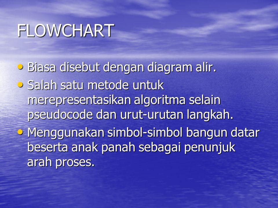 FLOWCHART Biasa disebut dengan diagram alir. Biasa disebut dengan diagram alir. Salah satu metode untuk merepresentasikan algoritma selain pseudocode