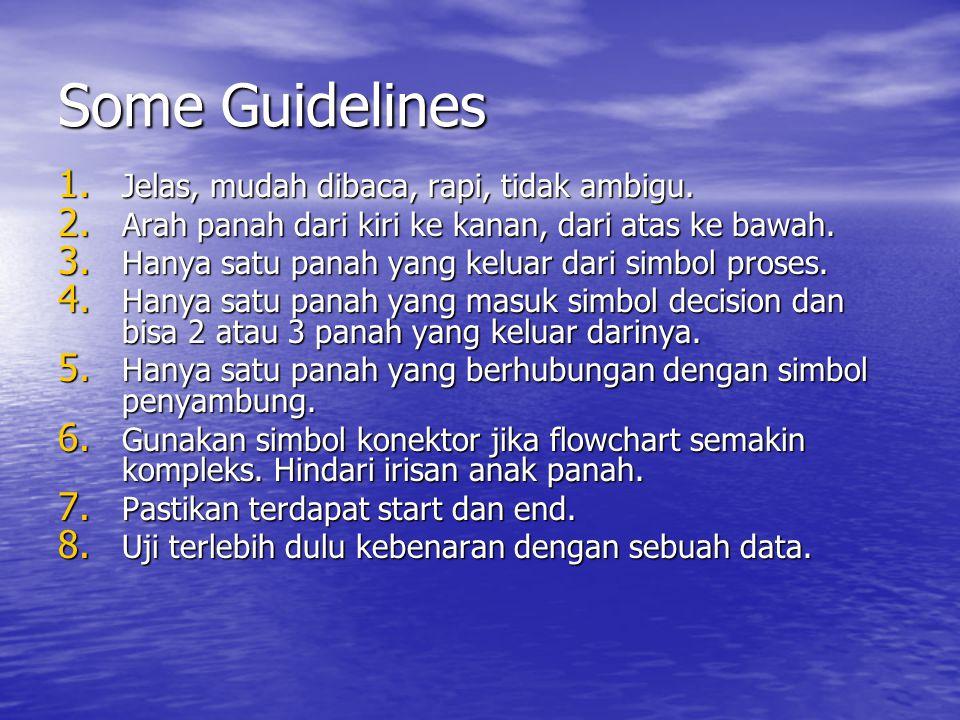 Some Guidelines 1. Jelas, mudah dibaca, rapi, tidak ambigu. 2. Arah panah dari kiri ke kanan, dari atas ke bawah. 3. Hanya satu panah yang keluar dari
