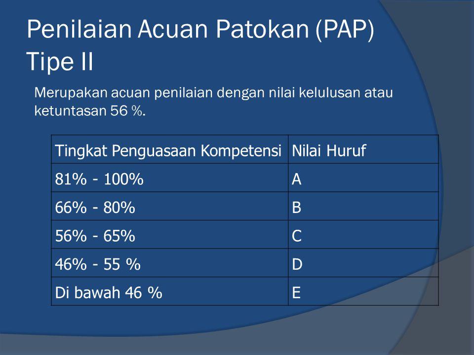 Penilaian Acuan Patokan (PAP) Tipe II Tingkat Penguasaan KompetensiNilai Huruf 81% - 100%A 66% - 80%B 56% - 65%C 46% - 55 %D Di bawah 46 %E Merupakan acuan penilaian dengan nilai kelulusan atau ketuntasan 56 %.