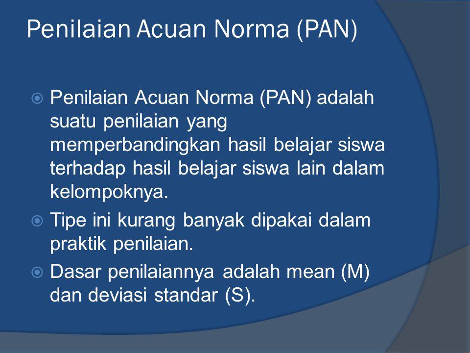 Penilaian Acuan Norma (PAN)  Penilaian Acuan Norma (PAN) adalah suatu penilaian yang memperbandingkan hasil belajar siswa terhadap hasil belajar sisw