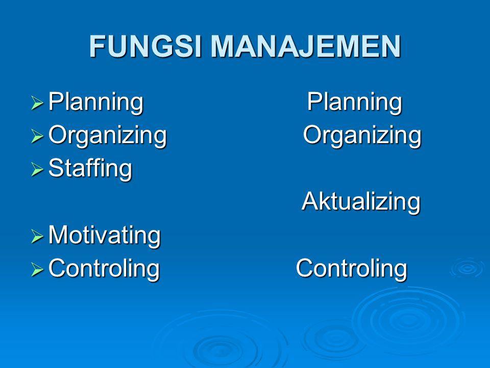 FUNGSI MANAJEMEN  Planning Planning  Organizing Organizing  Staffing Aktualizing Aktualizing  Motivating  Controling Controling