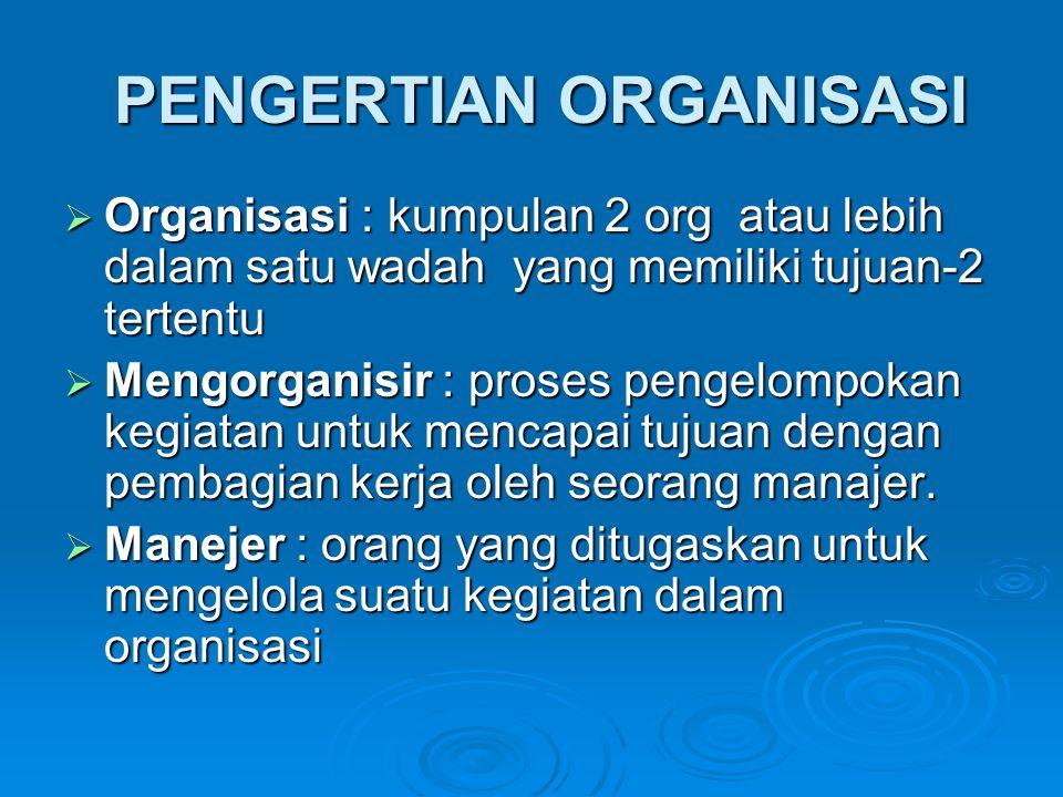 PENGERTIAN ORGANISASI PENGERTIAN ORGANISASI  Organisasi : kumpulan 2 org atau lebih dalam satu wadah yang memiliki tujuan-2 tertentu  Mengorganisir : proses pengelompokan kegiatan untuk mencapai tujuan dengan pembagian kerja oleh seorang manajer.