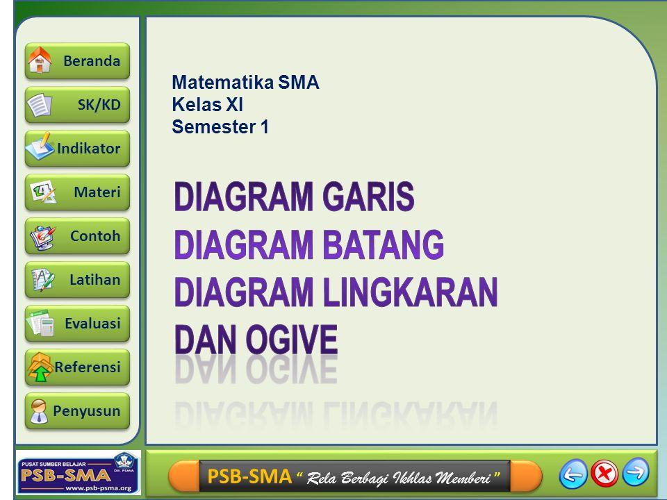 SK/KD Indikator Materi Beranda Contoh Latihan Referensi Evaluasi Penyusun PSB-SMA Rela Berbagi Ikhlas Memberi SK / KD 1.1 Membaca data dalam bentuk tabel dan diagram batang, garis, lingkaran, dan ogive SK KD 1.