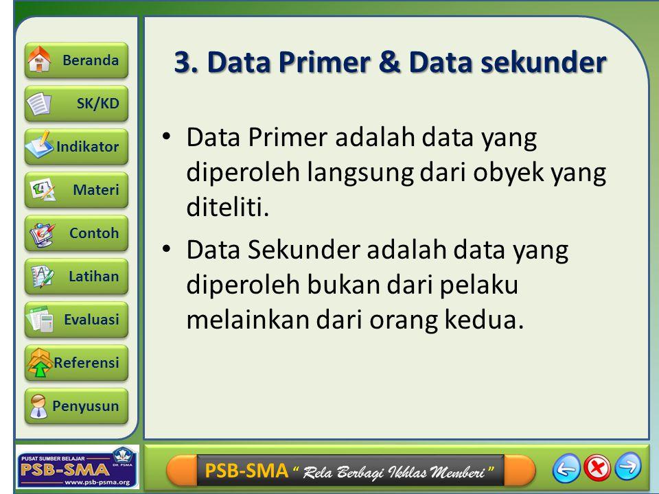 """SK/KD Indikator Materi Beranda Contoh Latihan Referensi Evaluasi Penyusun PSB-SMA """" Rela Berbagi Ikhlas Memberi """" 3. Data Primer & Data sekunder Data"""