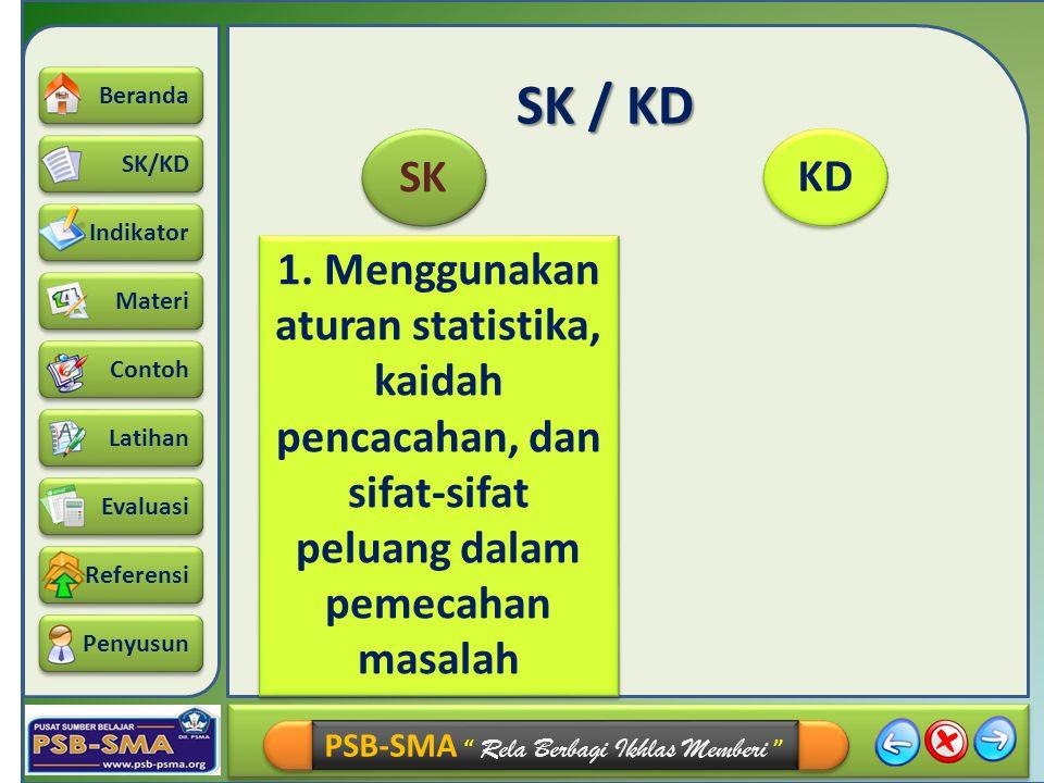 SK/KD Indikator Materi Beranda Contoh Latihan Referensi Evaluasi Penyusun PSB-SMA Rela Berbagi Ikhlas Memberi Indikator Menjelaskan cara memperoleh data, menentukan jenis dan ukuran data, serta memeriksa, membulatkan, dan menyusun data untuk menyelesaikan masalah.