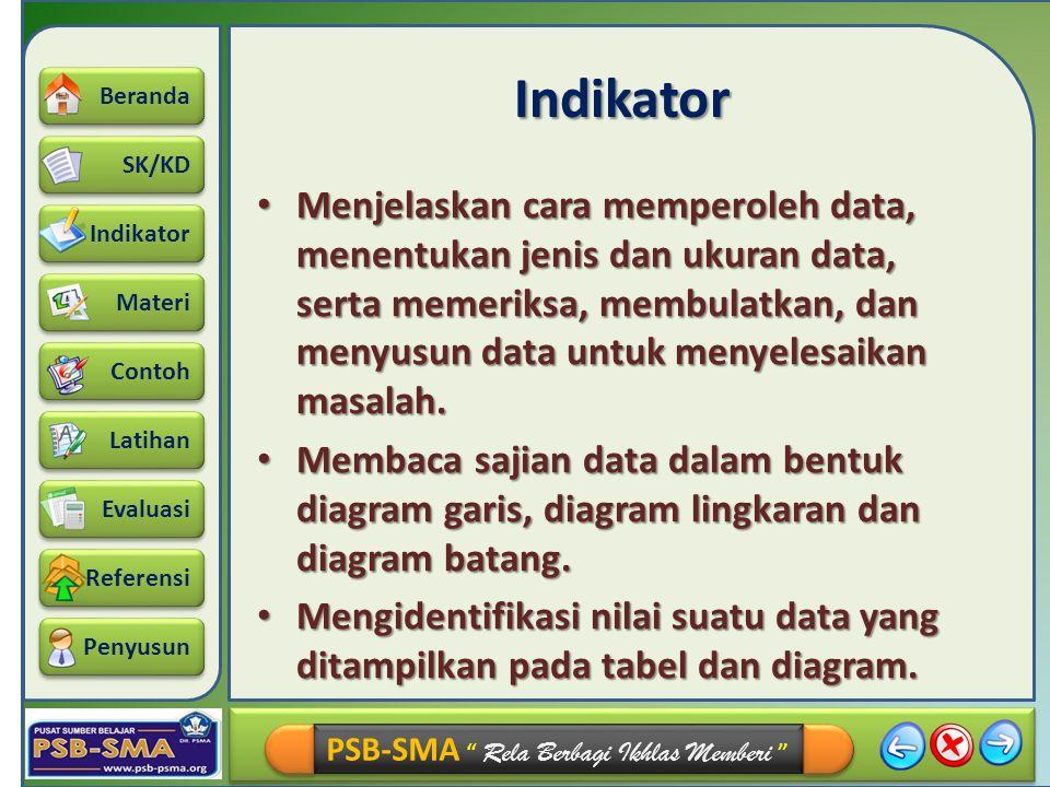 SK/KD Indikator Materi Beranda Contoh Latihan Referensi Evaluasi Penyusun PSB-SMA Rela Berbagi Ikhlas Memberi Materi STATISTIK DAN STATISTIKA.