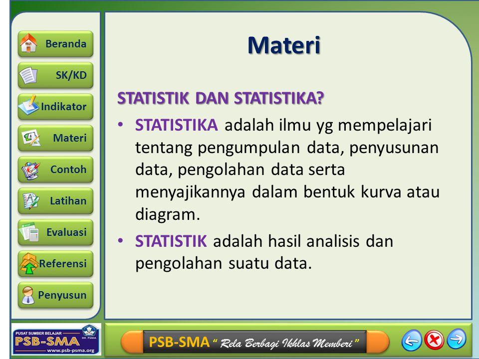 """SK/KD Indikator Materi Beranda Contoh Latihan Referensi Evaluasi Penyusun PSB-SMA """" Rela Berbagi Ikhlas Memberi """" Materi STATISTIK DAN STATISTIKA? STA"""