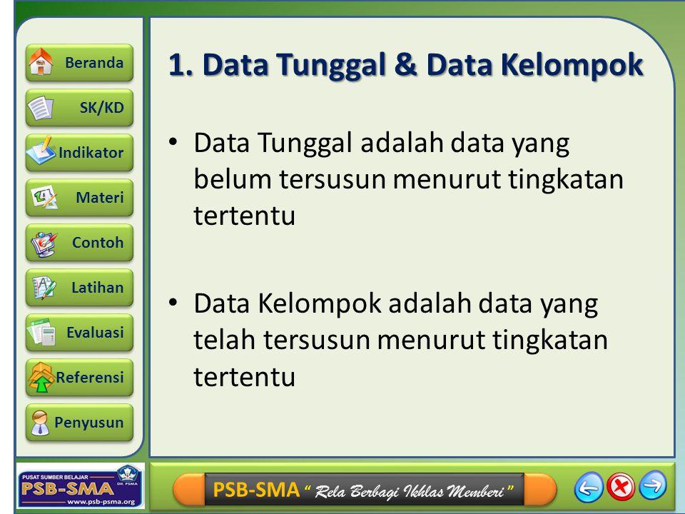 """SK/KD Indikator Materi Beranda Contoh Latihan Referensi Evaluasi Penyusun PSB-SMA """" Rela Berbagi Ikhlas Memberi """" 1. Data Tunggal & Data Kelompok Data"""