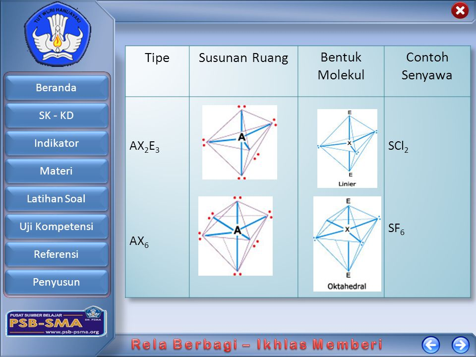 Beranda SK - KD Indikator Materi Latihan Soal Uji Kompetensi Referensi Penyusun