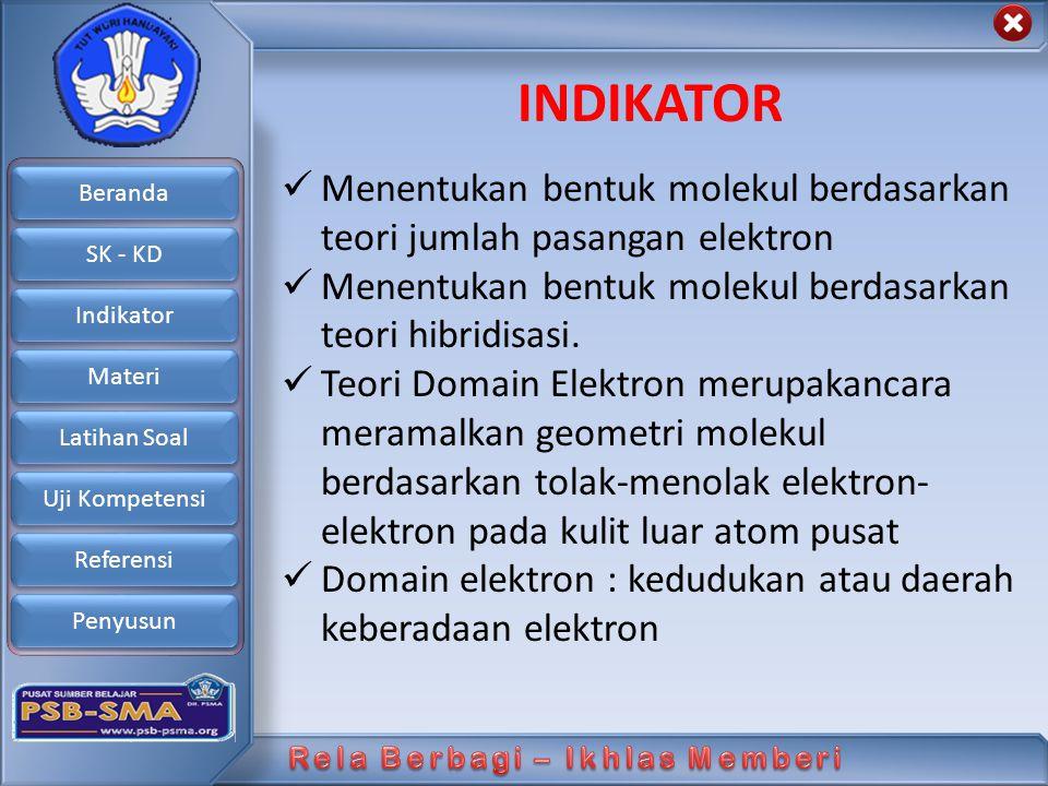 Beranda SK - KD Indikator Materi Latihan Soal Uji Kompetensi Referensi Penyusun Widiya Purwati.