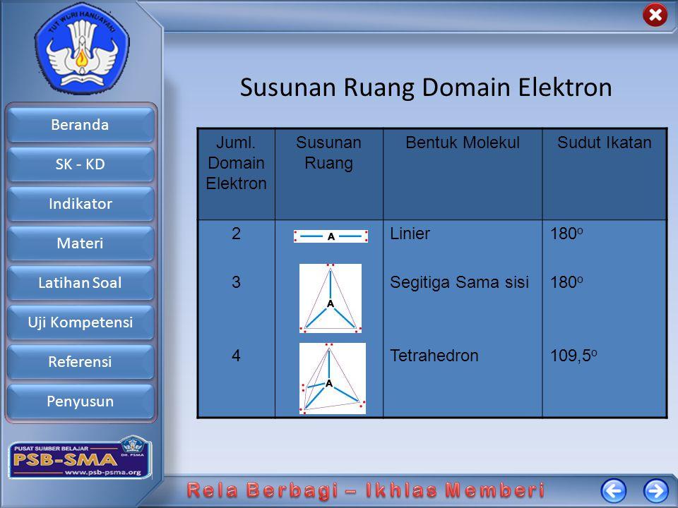 Beranda SK - KD Indikator Materi Latihan Soal Uji Kompetensi Referensi Penyusun Susunan Ruang Domain Elektron Juml. Domain Elektron Susunan Ruang Bent