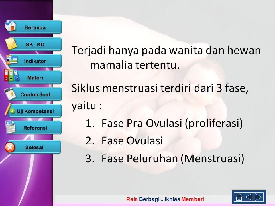 Rela Berbagi..,Ikhlas Memberi Siklus Menstruasi Folikel Tumbuh Folikel Matang Fase Ovulasi Korpus luteum Hancurnya korpus luteum Fase Pra Ovulasi Fase Menstruasi Estrogen Progesteron dan estrogen Pengaruh hormon Estrogen dan Progesteron Estrogen Progesteron Estrogen Progesteron dan estrogen Fase Menstruasi Endometrium Menstruasi Hari ke