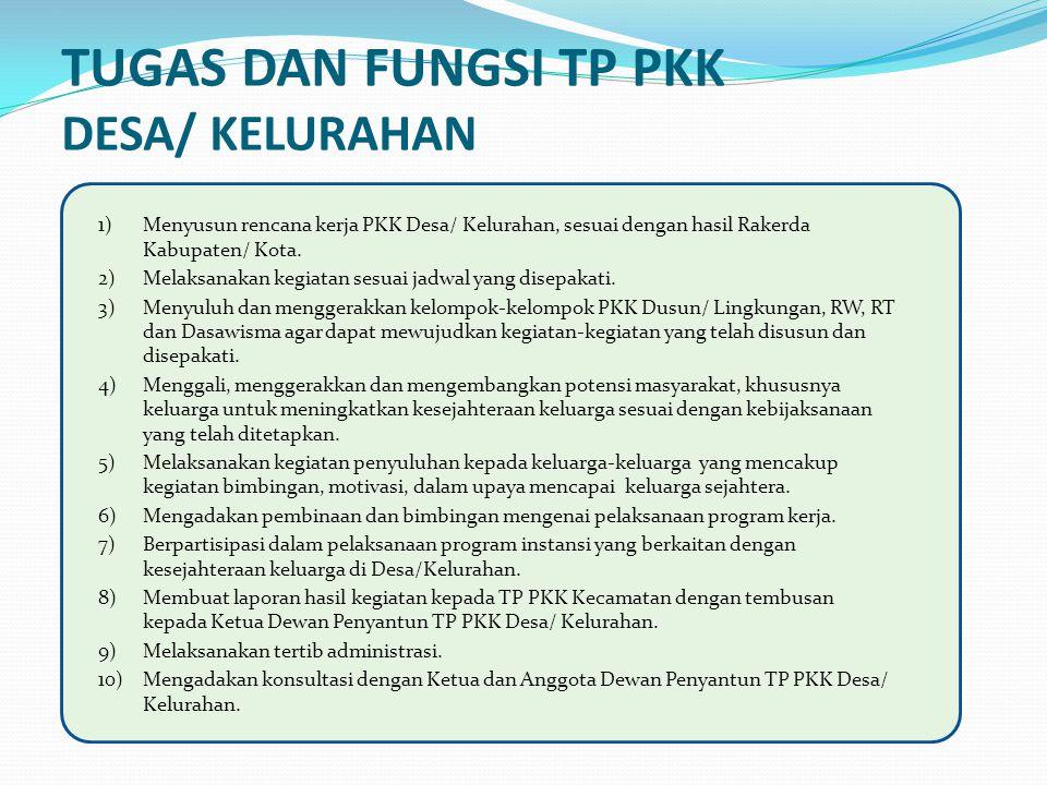 TUGAS DAN FUNGSI TP PKK DESA/ KELURAHAN 1)Menyusun rencana kerja PKK Desa/ Kelurahan, sesuai dengan hasil Rakerda Kabupaten/ Kota. 2)Melaksanakan kegi