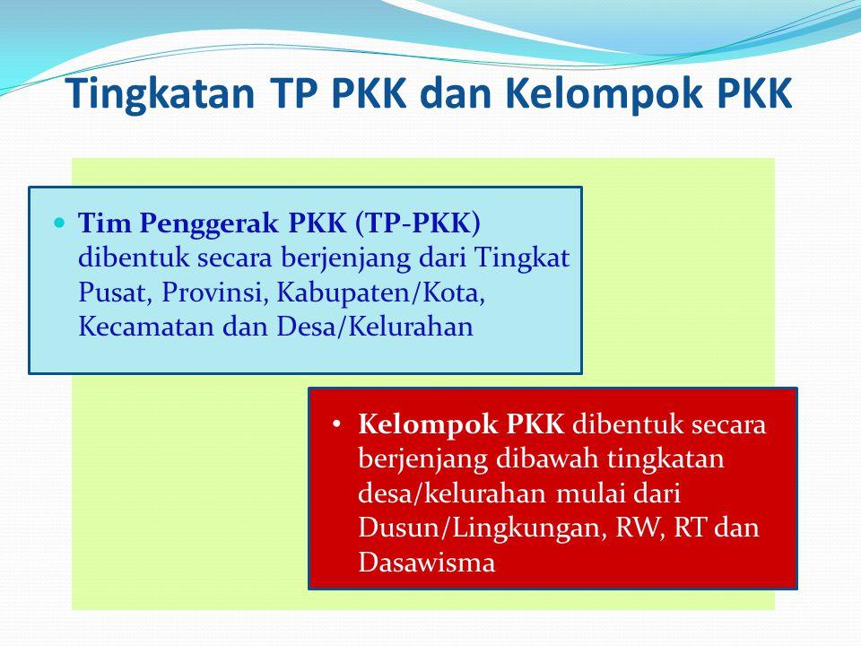 Tingkatan TP PKK dan Kelompok PKK Tim Penggerak PKK (TP-PKK) dibentuk secara berjenjang dari Tingkat Pusat, Provinsi, Kabupaten/Kota, Kecamatan dan De