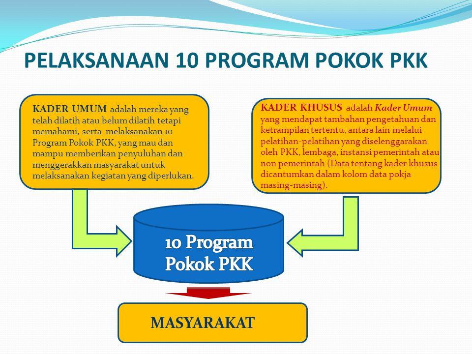 PELAKSANAAN 10 PROGRAM POKOK PKK KADER UMUM adalah mereka yang telah dilatih atau belum dilatih tetapi memahami, serta melaksanakan 10 Program Pokok P