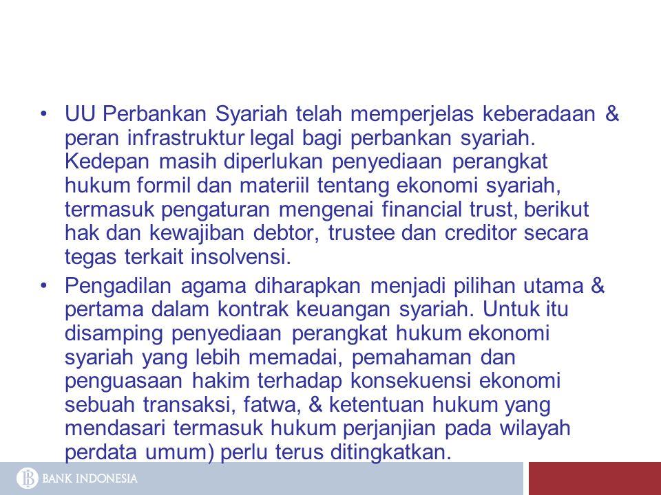 UU Perbankan Syariah telah memperjelas keberadaan & peran infrastruktur legal bagi perbankan syariah. Kedepan masih diperlukan penyediaan perangkat hu