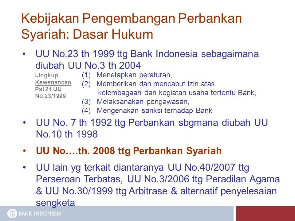 Kebijakan Pengembangan Perbankan Syariah: Dasar Hukum UU No.23 th 1999 ttg Bank Indonesia sebagaimana diubah UU No.3 th 2004 Lingkup Kewenangan Psl 24