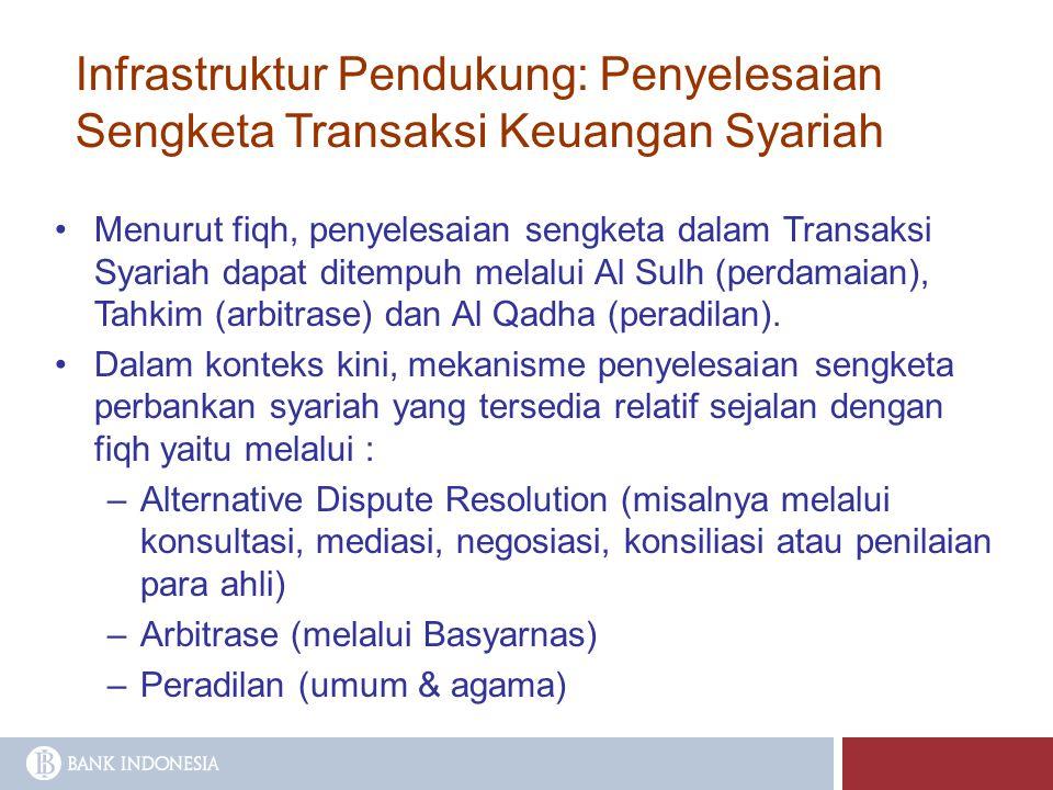 Infrastruktur Pendukung: Penyelesaian Sengketa Transaksi Keuangan Syariah Menurut fiqh, penyelesaian sengketa dalam Transaksi Syariah dapat ditempuh m
