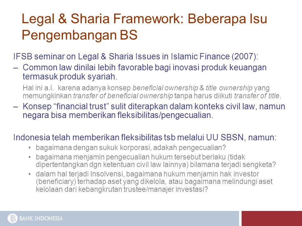TERIMA KASIH Direktorat Perbankan Syariah Jl.MH. Thamrin No.