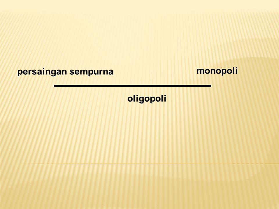 monopoli oligopoli