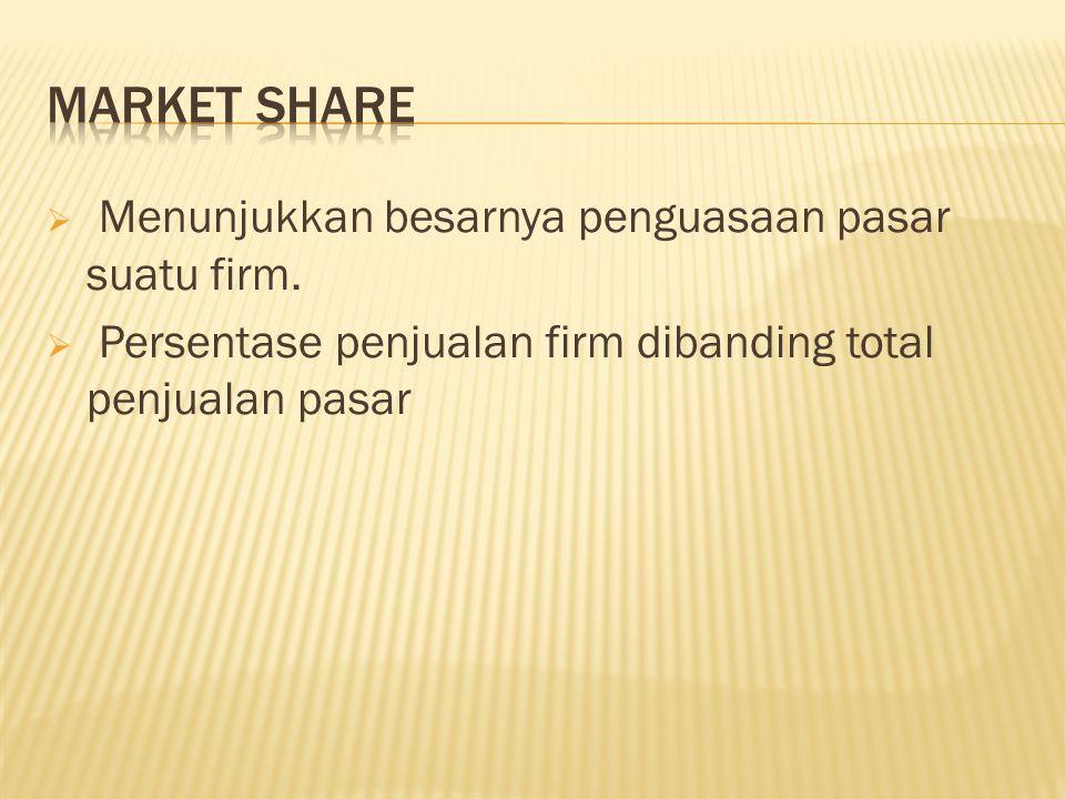  Menunjukkan besarnya penguasaan pasar suatu firm.  Persentase penjualan firm dibanding total penjualan pasar