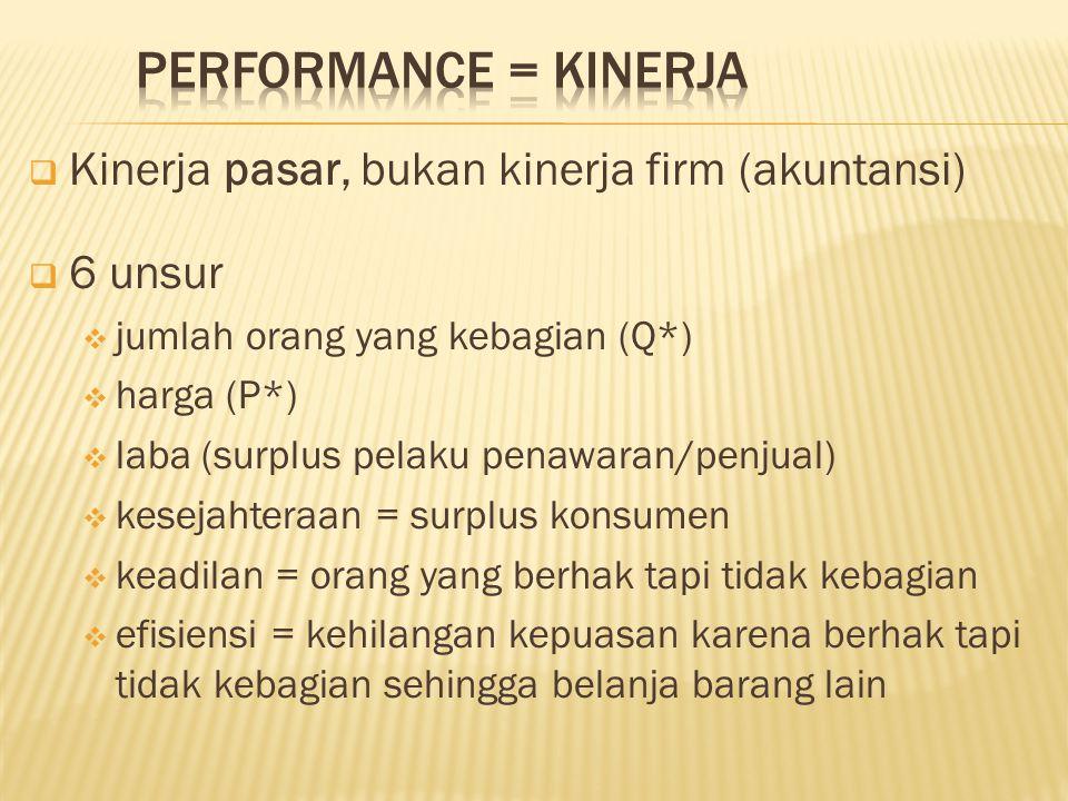  Kinerja pasar, bukan kinerja firm (akuntansi)  6 unsur  jumlah orang yang kebagian (Q*)  harga (P*)  laba (surplus pelaku penawaran/penjual)  k