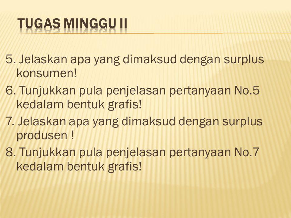 5. Jelaskan apa yang dimaksud dengan surplus konsumen! 6. Tunjukkan pula penjelasan pertanyaan No.5 kedalam bentuk grafis! 7. Jelaskan apa yang dimaks