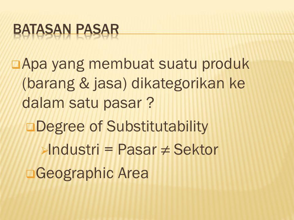  Apa yang membuat suatu produk (barang & jasa) dikategorikan ke dalam satu pasar ?  Degree of Substitutability  Industri = Pasar ≠ Sektor  Geograp
