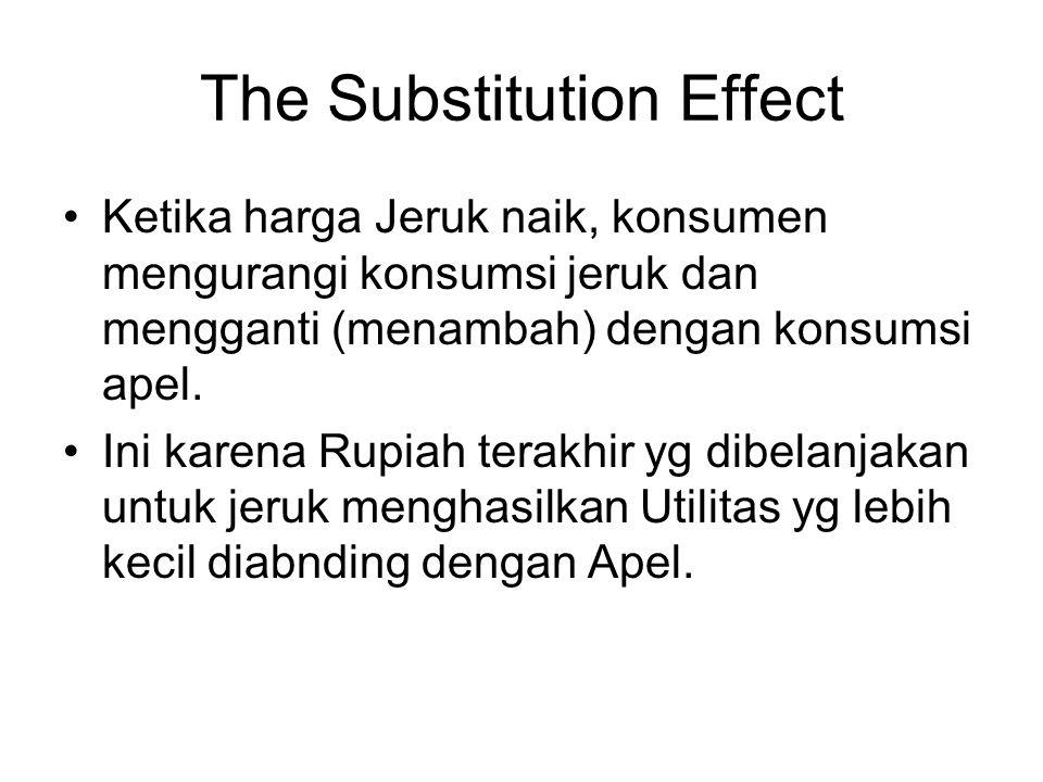 The Substitution Effect Ketika harga Jeruk naik, konsumen mengurangi konsumsi jeruk dan mengganti (menambah) dengan konsumsi apel. Ini karena Rupiah t