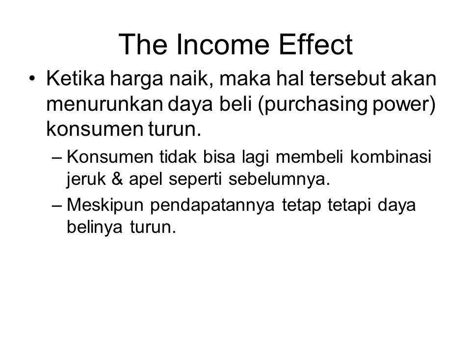 The Income Effect Ketika harga naik, maka hal tersebut akan menurunkan daya beli (purchasing power) konsumen turun. –Konsumen tidak bisa lagi membeli
