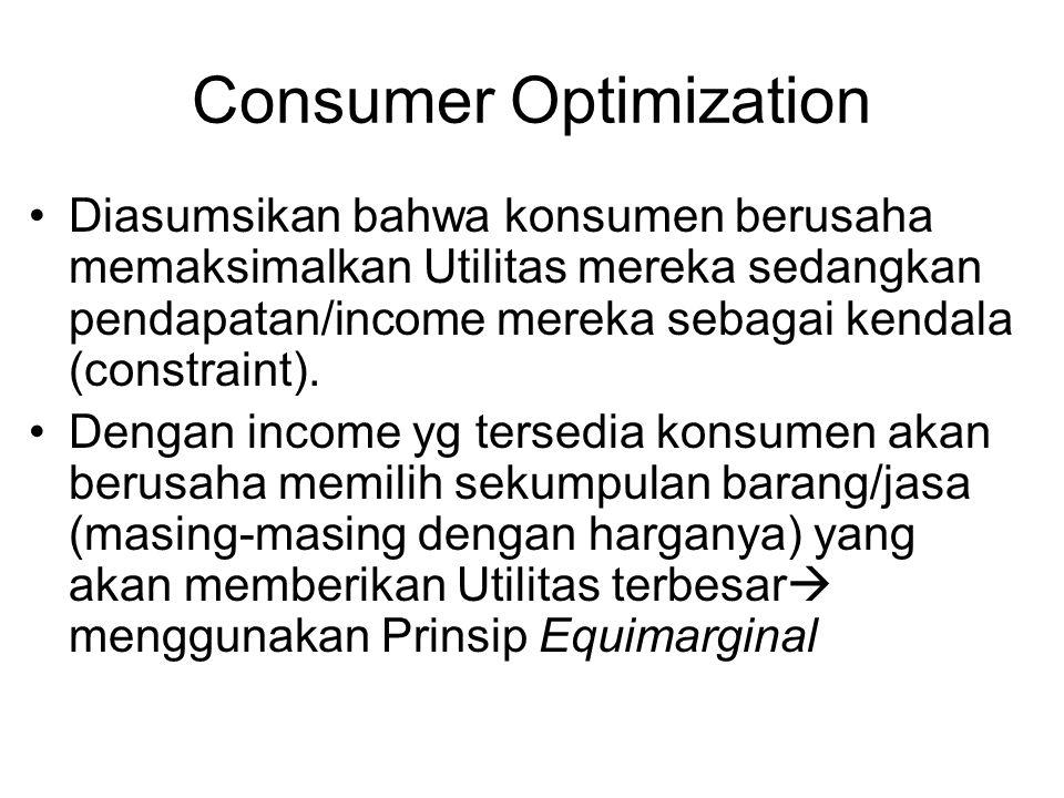 Consumer Optimization Diasumsikan bahwa konsumen berusaha memaksimalkan Utilitas mereka sedangkan pendapatan/income mereka sebagai kendala (constraint