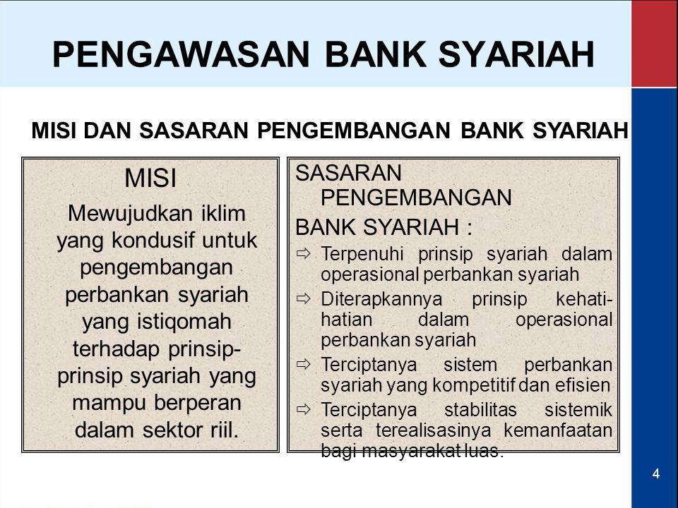 4 PENGAWASAN BANK SYARIAH MISI Mewujudkan iklim yang kondusif untuk pengembangan perbankan syariah yang istiqomah terhadap prinsip- prinsip syariah ya