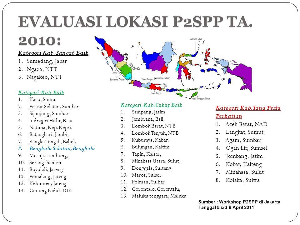 EVALUASI LOKASI P2SPP TA. 2010: Kategori Kab. Sangat Baik 1.Sumedang, Jabar 2.Ngada, NTT 3.Nagakeo, NTT Kategori Kab Baik 1.Karo, Sumut 2.Pesisir Sela