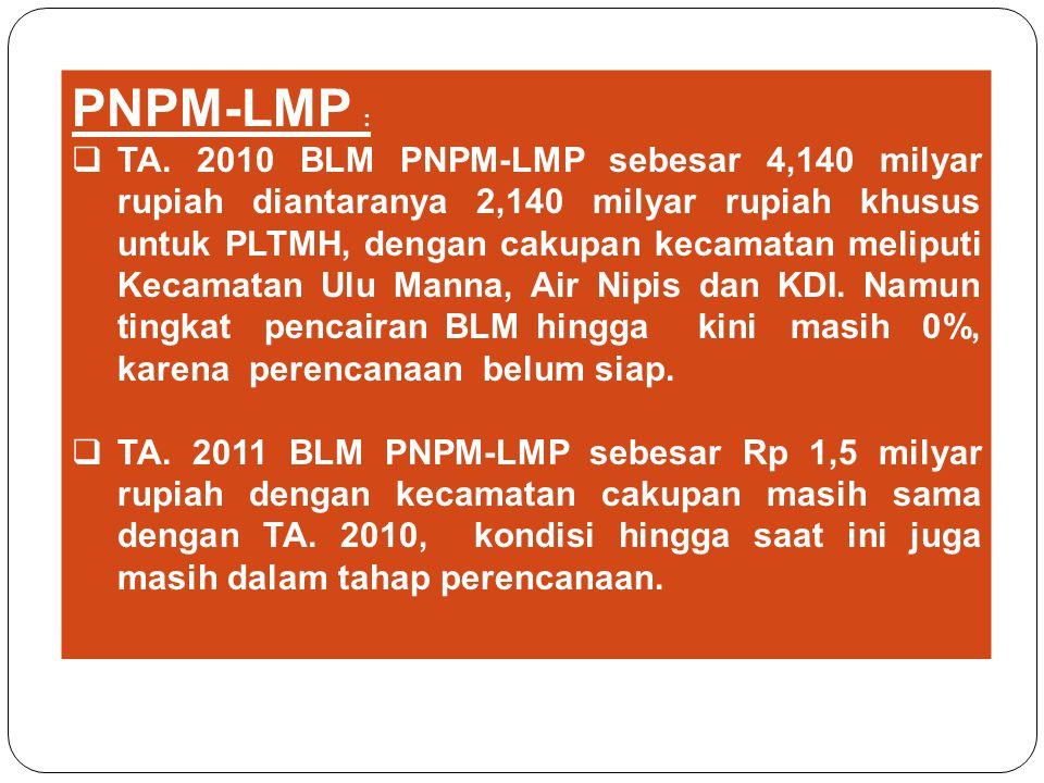 PNPM-LMP :  TA. 2010 BLM PNPM-LMP sebesar 4,140 milyar rupiah diantaranya 2,140 milyar rupiah khusus untuk PLTMH, dengan cakupan kecamatan meliputi K