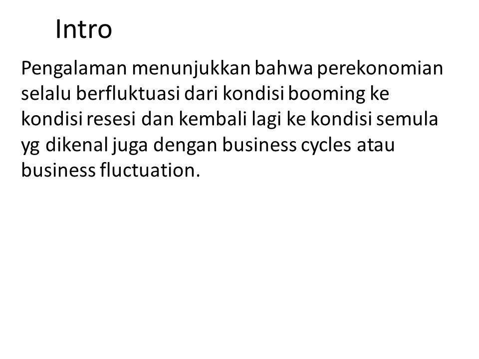 Intro 2 Hingga tahun 1930an para ekonom mengalami kesulitan menjelaskan apa yg menjadi sebab business cycles tersebut dan bagaimana mengurangi dampak negatif business cycle tersebut ataupun bagaimana bisa mempercepat proses agar perekonomian bisa segera bangkit dari resesi ke booming.