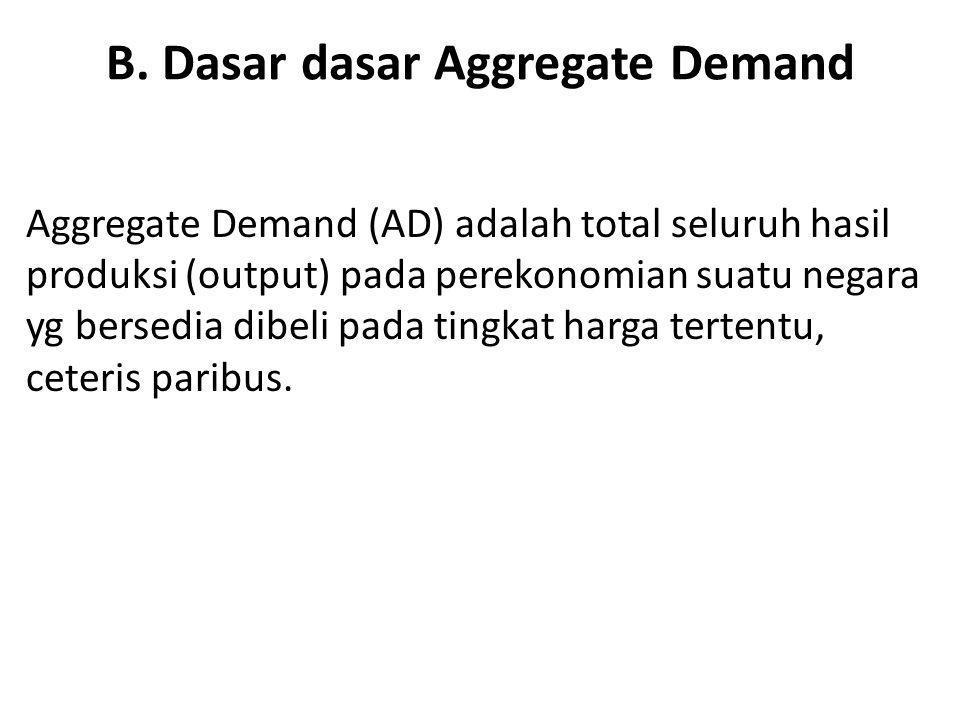 B. Dasar dasar Aggregate Demand Aggregate Demand (AD) adalah total seluruh hasil produksi (output) pada perekonomian suatu negara yg bersedia dibeli p