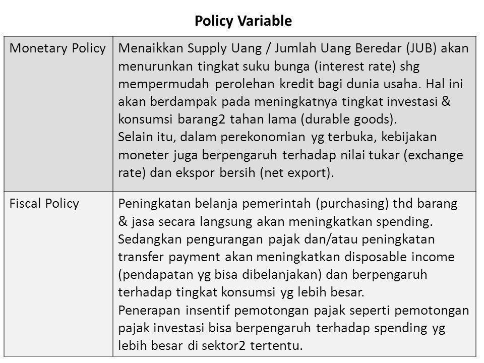 Policy Variable Monetary PolicyMenaikkan Supply Uang / Jumlah Uang Beredar (JUB) akan menurunkan tingkat suku bunga (interest rate) shg mempermudah pe