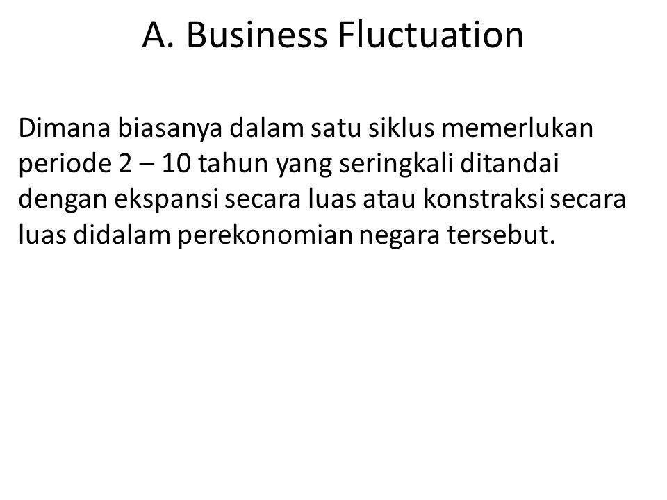 A. Business Fluctuation Dimana biasanya dalam satu siklus memerlukan periode 2 – 10 tahun yang seringkali ditandai dengan ekspansi secara luas atau ko