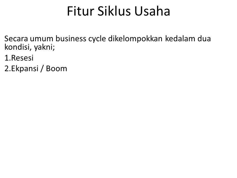 Fitur Siklus Usaha Secara umum business cycle dikelompokkan kedalam dua kondisi, yakni; 1.Resesi 2.Ekpansi / Boom