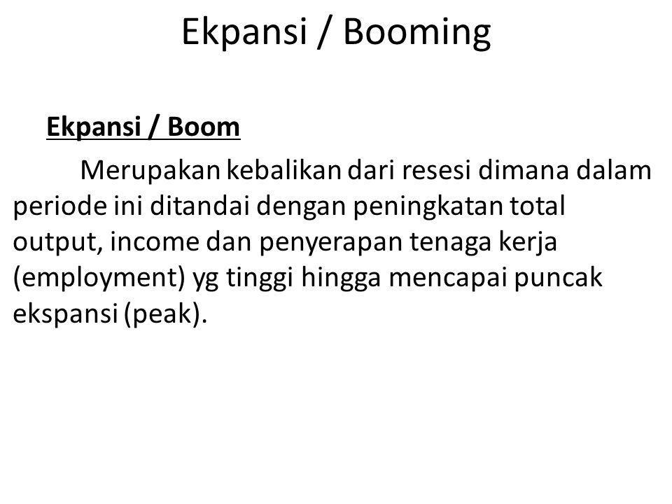 Ekpansi / Booming Ekpansi / Boom Merupakan kebalikan dari resesi dimana dalam periode ini ditandai dengan peningkatan total output, income dan penyera