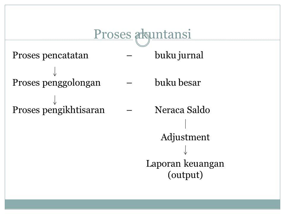 Proses akuntansi Proses pencatatan – buku jurnal Proses penggolongan – buku besar Proses pengikhtisaran – Neraca Saldo Adjustment Laporan keuangan (ou